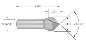V-Groove, 90°,120°, 60°,Carbide Tipped Bit, CNC Router Bits
